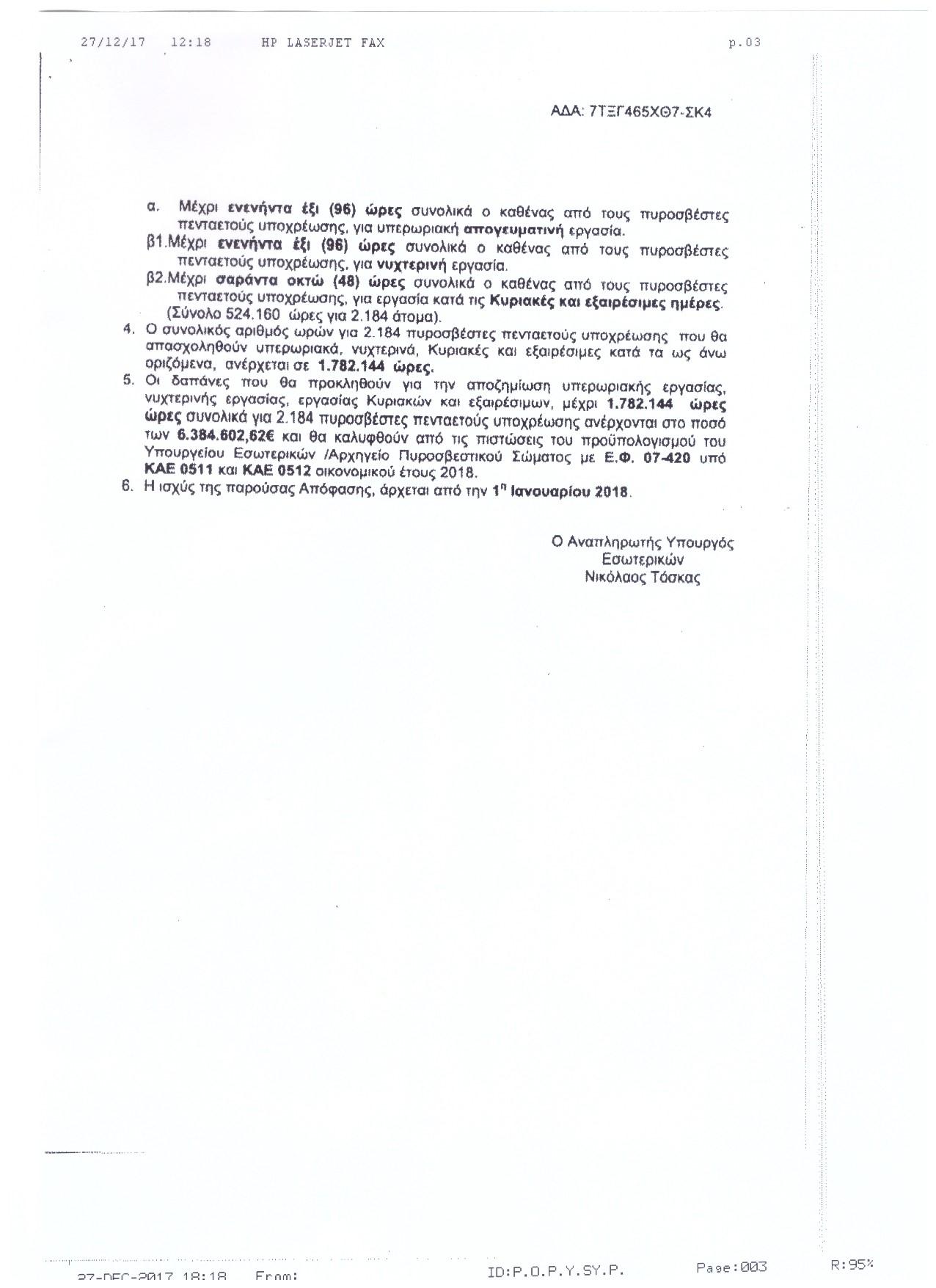 Αρ. Πρωτοκ. 2500 27.12.2017 ΥΑ με υπερωρίες νυκτερινά και εξαιρέσιμες τριετών ΠΠΥ 3